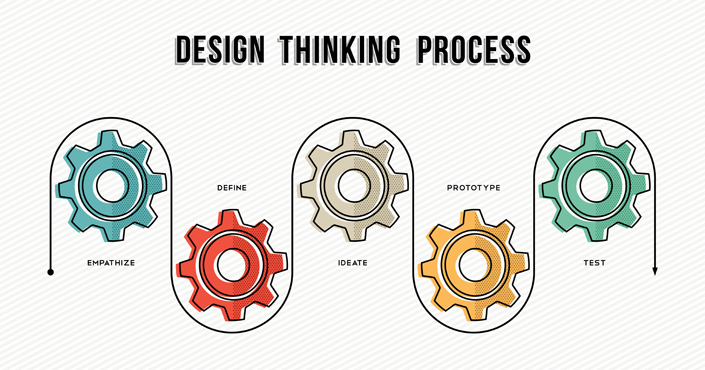 Design Thinking en Tendencias